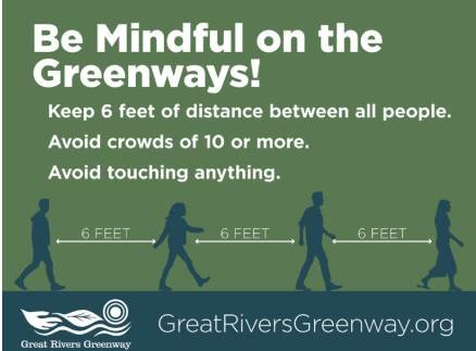 BE MINDFUL ON THE GREENWAYS