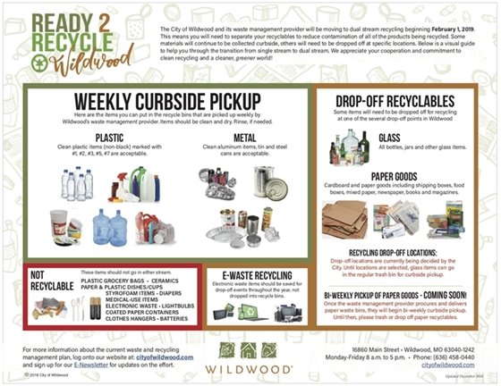 Recycling Guide - City of Wildwood, Missouri