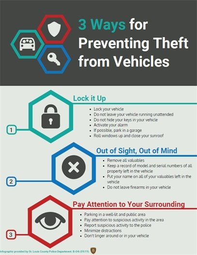 3 Ways for Preventing Theft of Vehicles