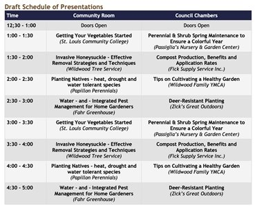 City of Wildwood's Lawn and Garden Summit - Schedule of Presentations