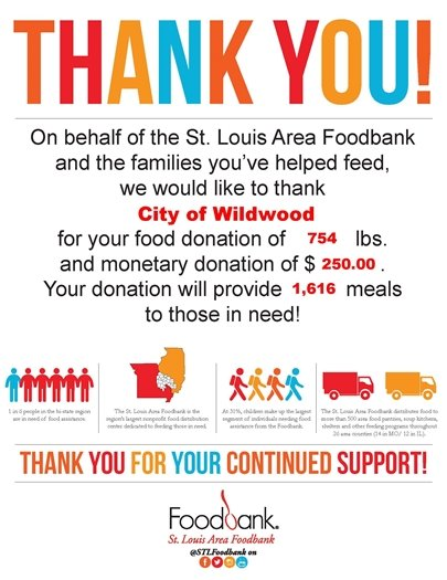 Results of Food Drive by Wildwood Residents