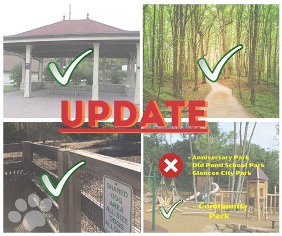 Openings of Park Facilities in City of Wildwood