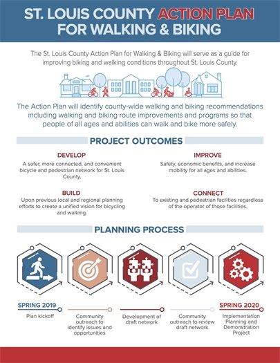 St. Louis County, Missouri - Action Plan Planning Process - Walking and Biking