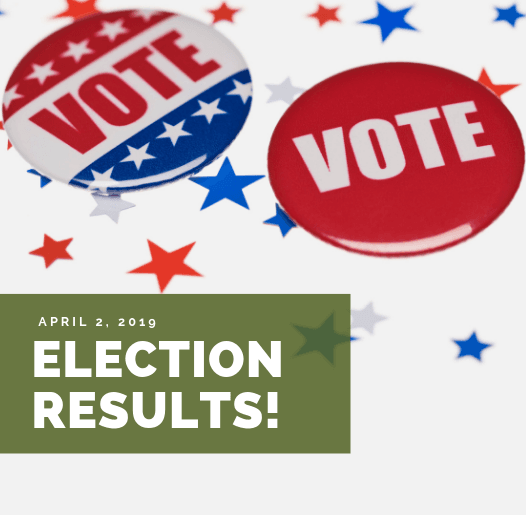 Election Results with vote buttons